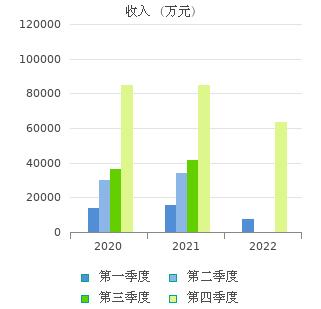 广汇物流(600603)股票行情_行情中心