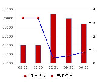 老板电器(002508)股票行情_行情中心