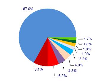 中天科技(600522)股票行情
